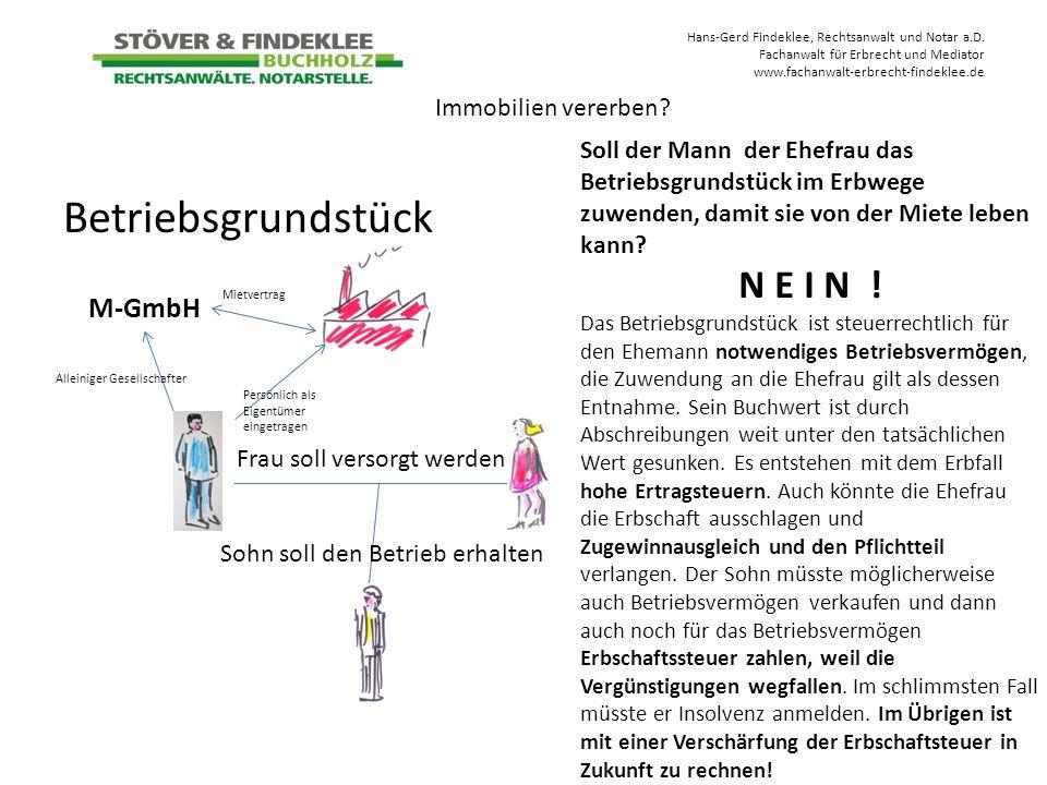 Hans-Gerd Findeklee, Rechtsanwalt und Notar a.D. Fachanwalt für Erbrecht und Mediator www.fachanwalt-erbrecht-findeklee.de Betriebsgrundstück Immobili