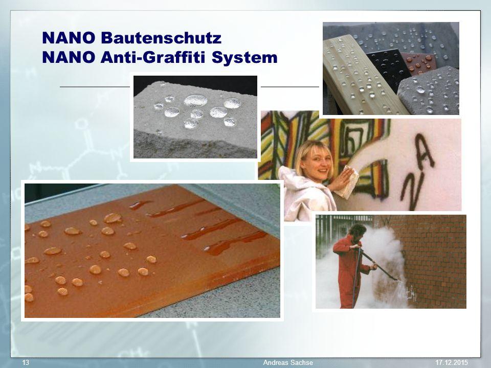 NANO Bautenschutz NANO Anti-Graffiti System Andreas Sachse1317.12.2015