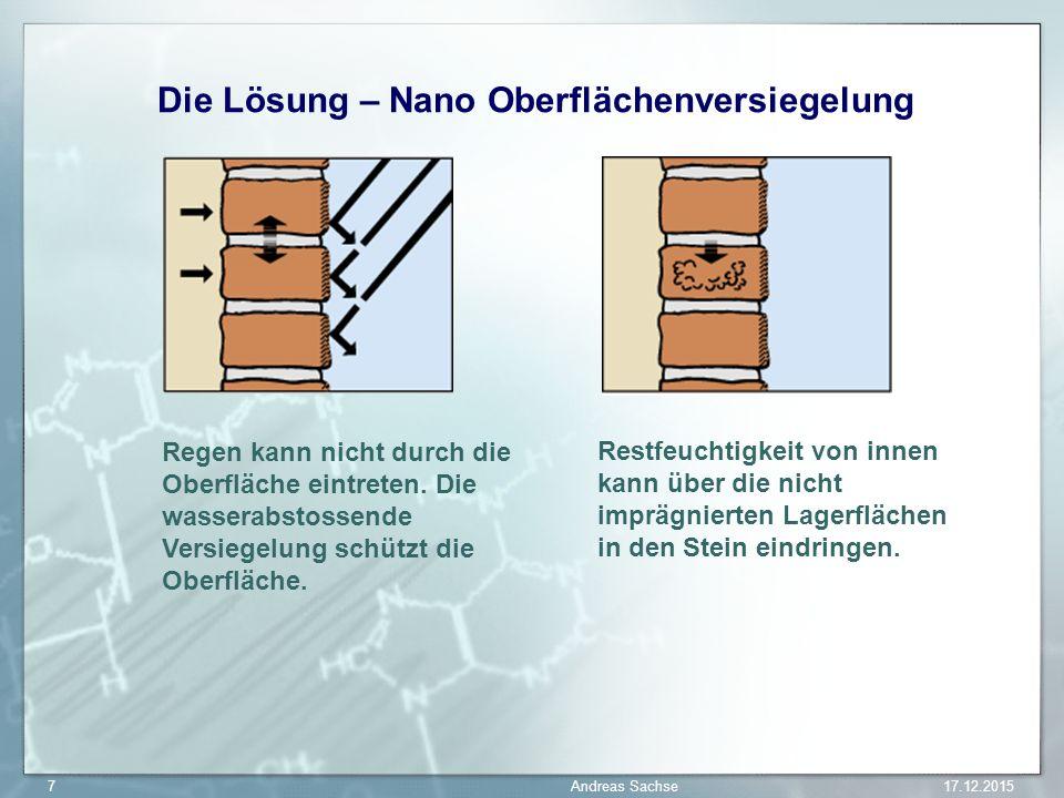 Die Lösung – Nano Oberflächenversiegelung Regen kann nicht durch die Oberfläche eintreten. Die wasserabstossende Versiegelung schützt die Oberfläche.