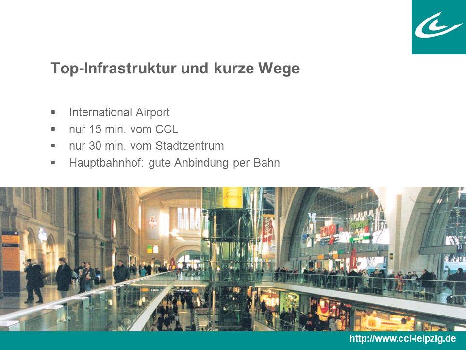 Top-Infrastruktur und kurze Wege  kurze Wege zwischen CCL, Innenstadt und Hotels  gutes, effizientes Nahverkehrssystem  spezielles Kongress- Ticket bei Bahn und ÖPNV http://www.ccl-leipzig.de