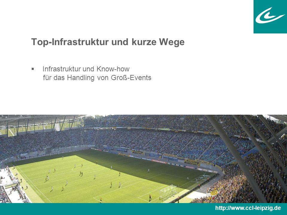 Top-Infrastruktur und kurze Wege  Infrastruktur und Know-how für das Handling von Groß-Events http://www.ccl-leipzig.de