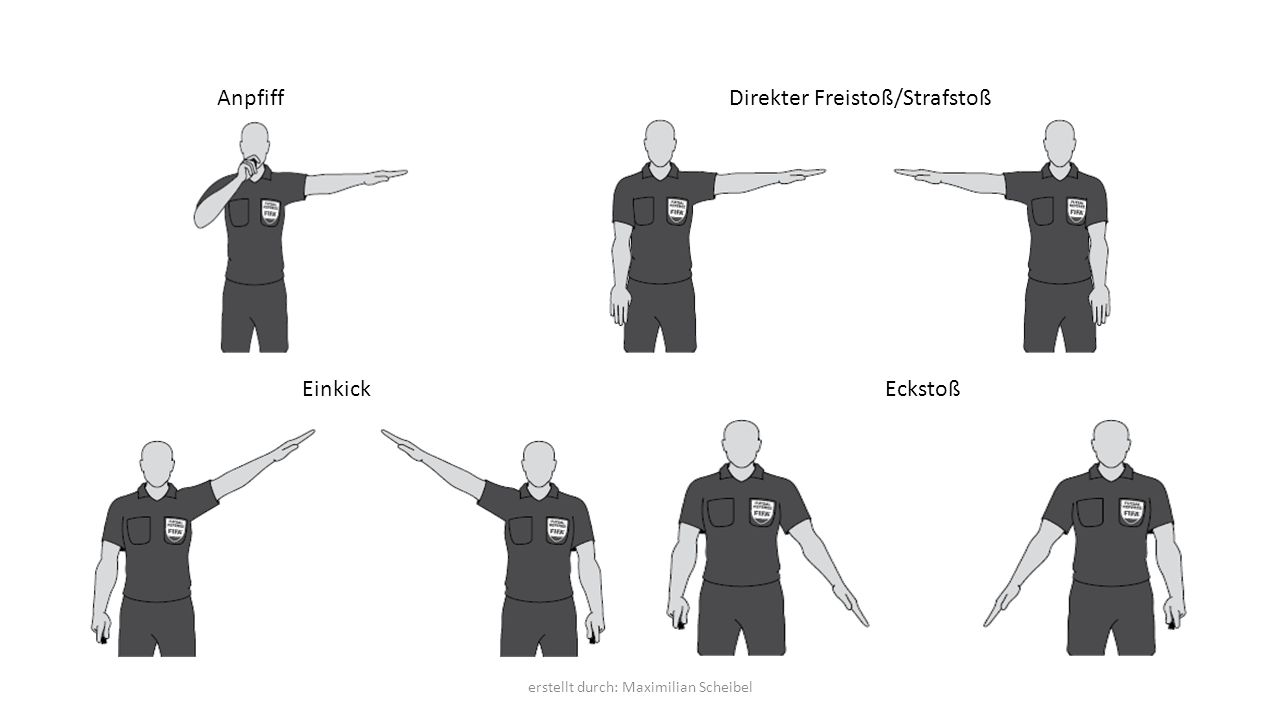 AnpfiffDirekter Freistoß/Strafstoß EinkickEckstoß erstellt durch: Maximilian Scheibel