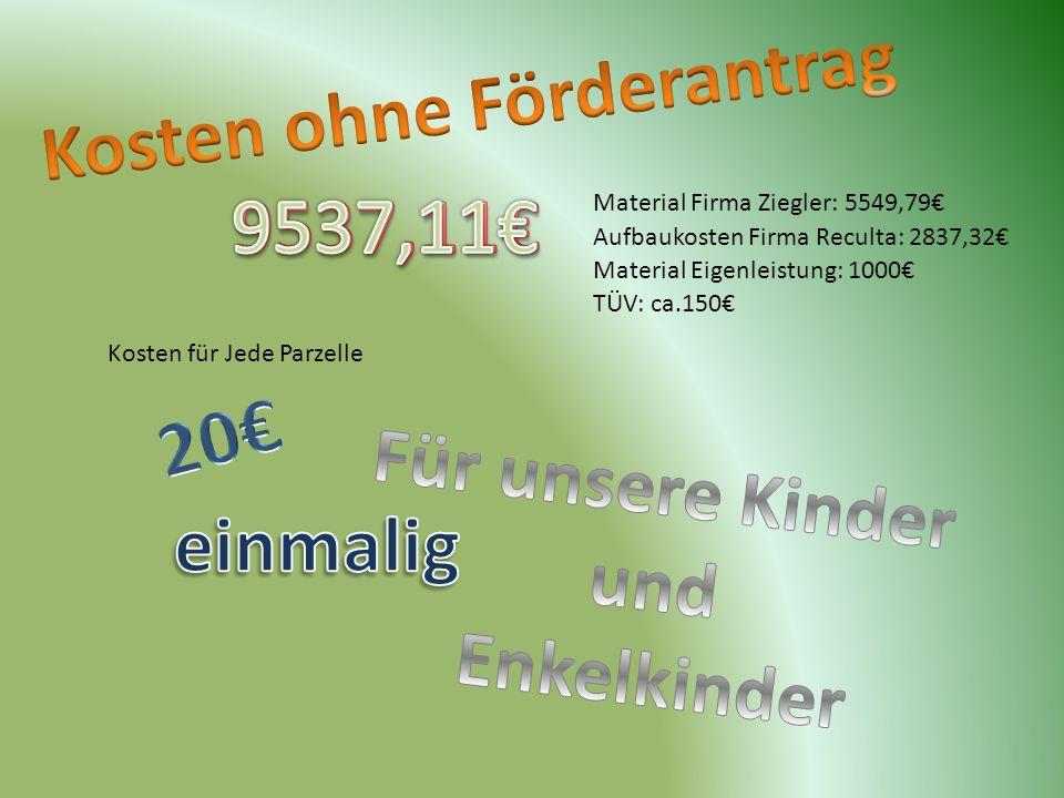 Material Firma Ziegler: 5549,79€ Aufbaukosten Firma Reculta: 2837,32€ Material Eigenleistung: 1000€ TÜV: ca.150€ Kosten für Jede Parzelle