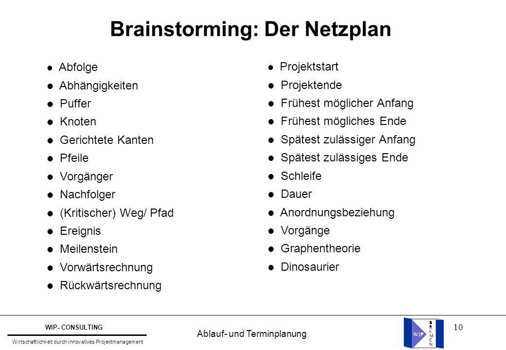 10 Brainstorming: Der Netzplan l Abfolge l Abhängigkeiten l Puffer l Knoten l Gerichtete Kanten l Pfeile l Vorgänger l Nachfolger l (Kritischer) Weg/