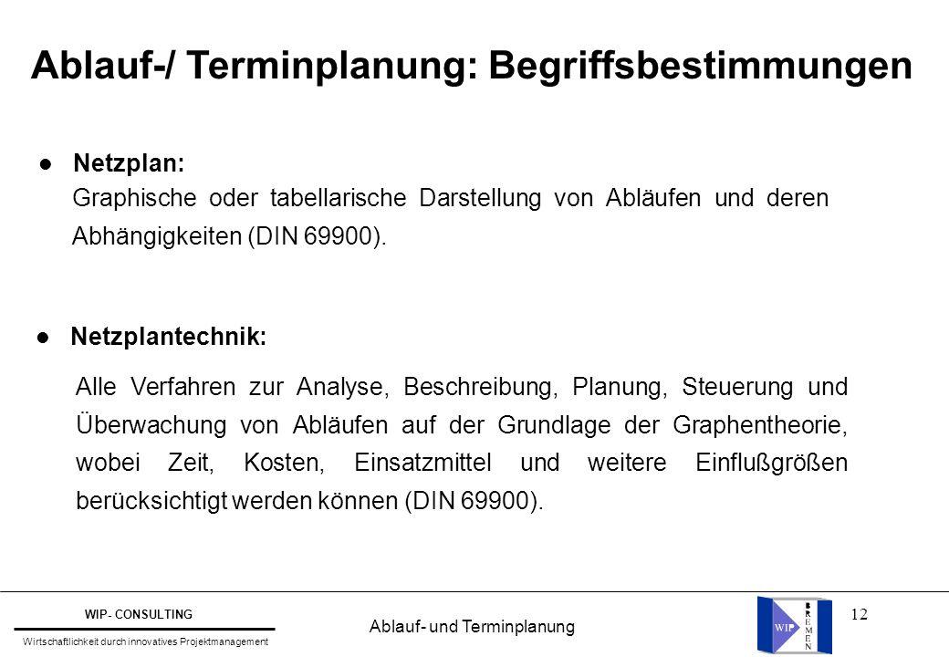 12 l Netzplan: Ablauf-/ Terminplanung: Begriffsbestimmungen Graphische oder tabellarische Darstellung von Abläufen und deren Abhängigkeiten (DIN 69900