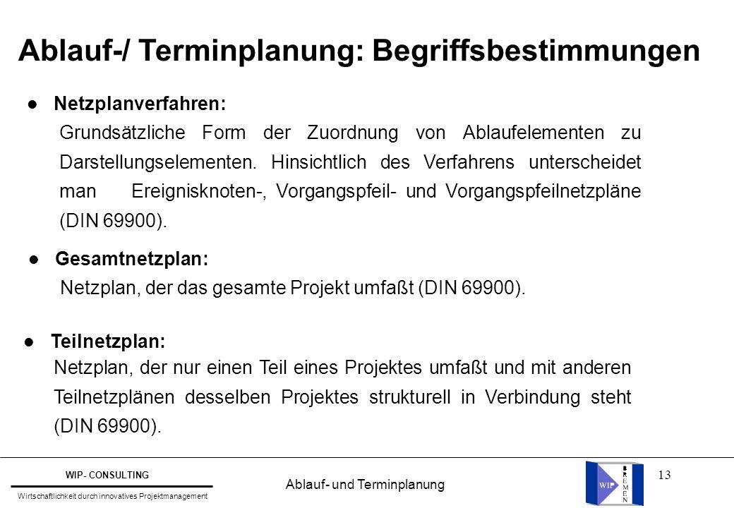 13 l Netzplanverfahren: Ablauf-/ Terminplanung: Begriffsbestimmungen Grundsätzliche Form der Zuordnung von Ablaufelementen zu Darstellungselementen. H