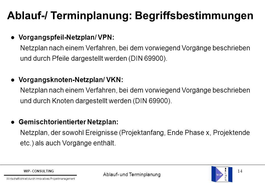14 Ablauf-/ Terminplanung: Begriffsbestimmungen l Vorgangspfeil-Netzplan/ VPN: Netzplan nach einem Verfahren, bei dem vorwiegend Vorgänge beschrieben
