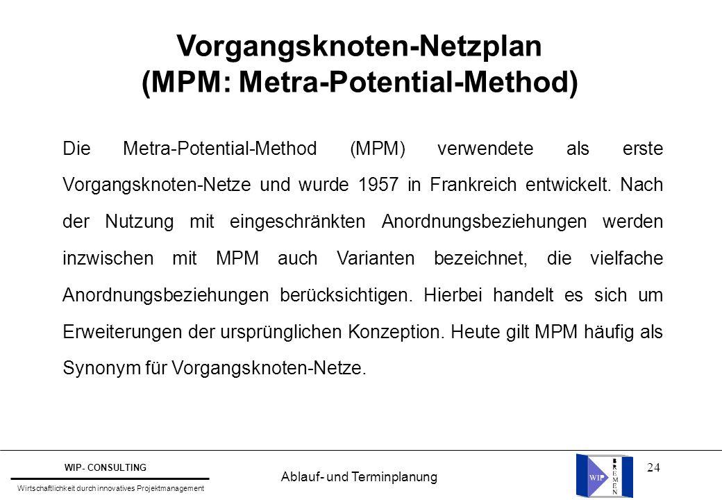 24 Die Metra-Potential-Method (MPM) verwendete als erste Vorgangsknoten-Netze und wurde 1957 in Frankreich entwickelt. Nach der Nutzung mit eingeschrä