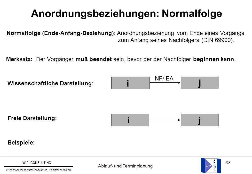 38 Normalfolge (Ende-Anfang-Beziehung): Anordnungsbeziehung vom Ende eines Vorgangs zum Anfang seines Nachfolgers (DIN 69900). Wissenschaftliche Darst