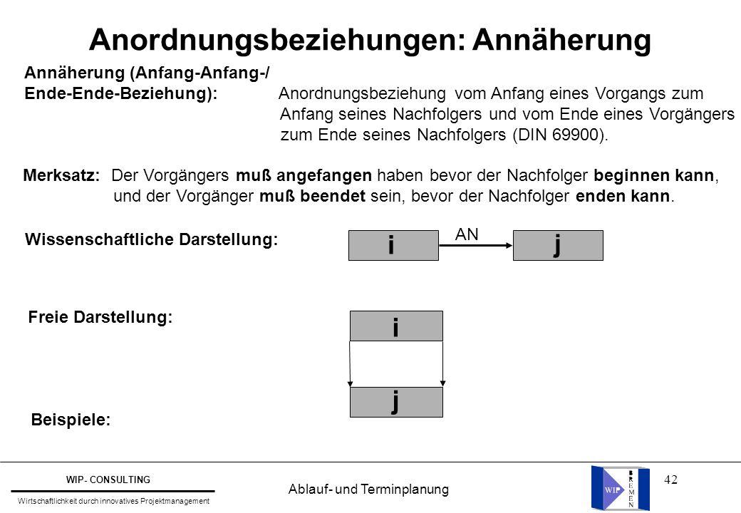 42 Wissenschaftliche Darstellung: j i AN Freie Darstellung: Beispiele: Annäherung (Anfang-Anfang-/ Ende-Ende-Beziehung): Anordnungsbeziehung vom Anfan