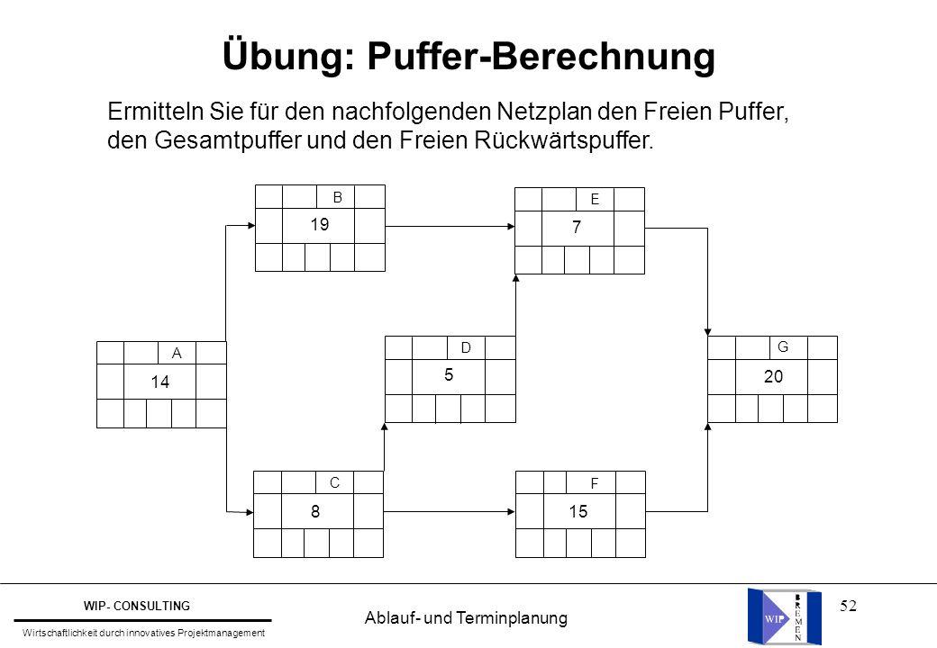 52 Übung: Puffer-Berechnung Ermitteln Sie für den nachfolgenden Netzplan den Freien Puffer, den Gesamtpuffer und den Freien Rückwärtspuffer. A B C D F