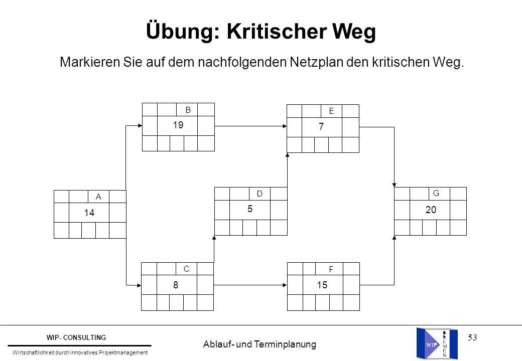 53 Übung: Kritischer Weg Markieren Sie auf dem nachfolgenden Netzplan den kritischen Weg. A B C D F E G 14 8 19 5 15 7 20 Ablauf- und Terminplanung WI