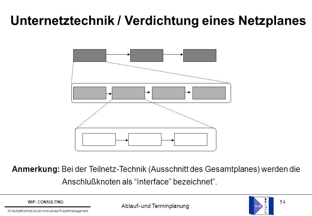 """54 Unternetztechnik / Verdichtung eines Netzplanes Anmerkung: Bei der Teilnetz-Technik (Ausschnitt des Gesamtplanes) werden die Anschlußknoten als """"In"""