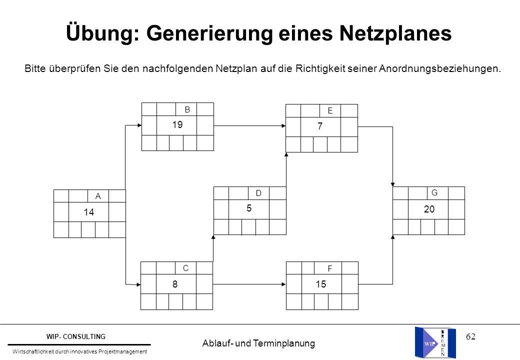 62 Übung: Generierung eines Netzplanes Bitte überprüfen Sie den nachfolgenden Netzplan auf die Richtigkeit seiner Anordnungsbeziehungen. A B C D F E G