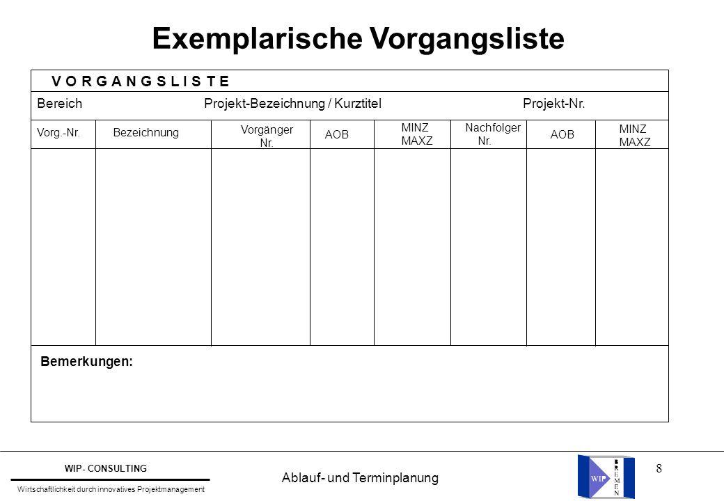 8 Exemplarische Vorgangsliste Bemerkungen: V O R G A N G S L I S T E BereichProjekt-Bezeichnung / KurztitelProjekt-Nr. Vorg.-Nr.Bezeichnung Vorgänger