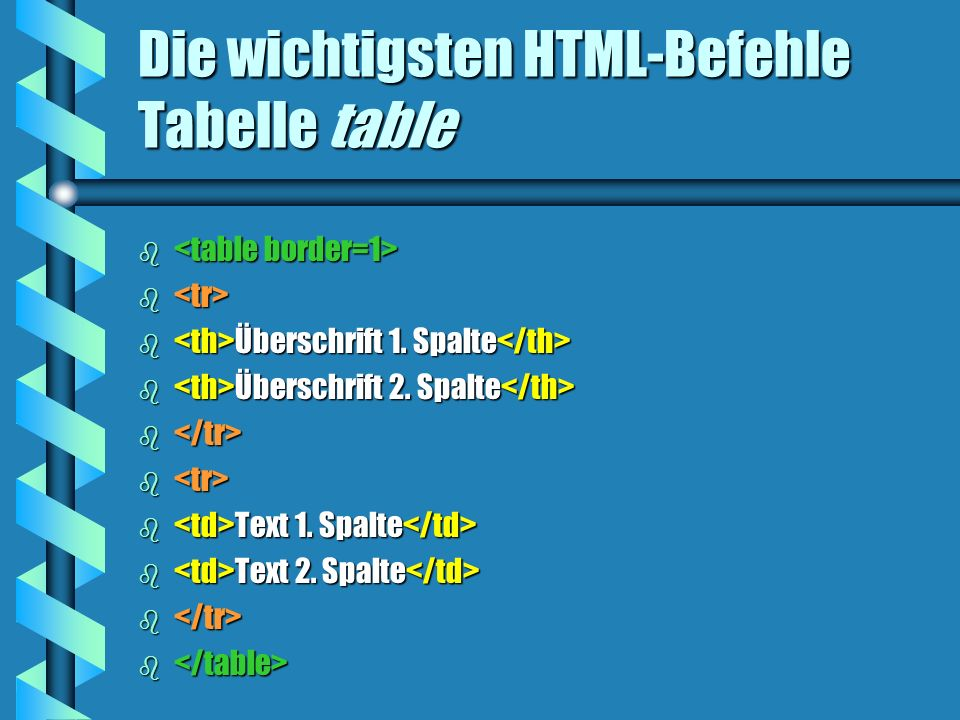 Die wichtigsten HTML-Befehle Tabelle table b b b Überschrift 1.