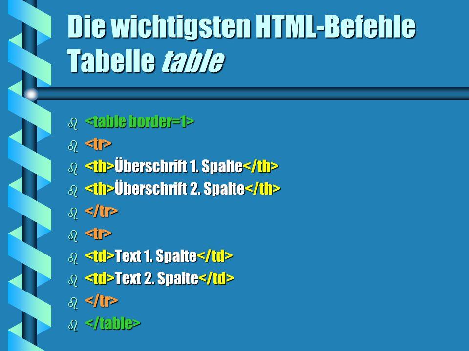 Die wichtigsten HTML-Befehle Tabelle table b b b Überschrift 1. Spalte b Überschrift 1. Spalte b Überschrift 2. Spalte b Überschrift 2. Spalte b b b T