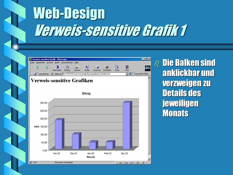Web-Design Verweis-sensitive Grafik 1 b Die Balken sind anklickbar und verzweigen zu Details des jeweiligen Monats