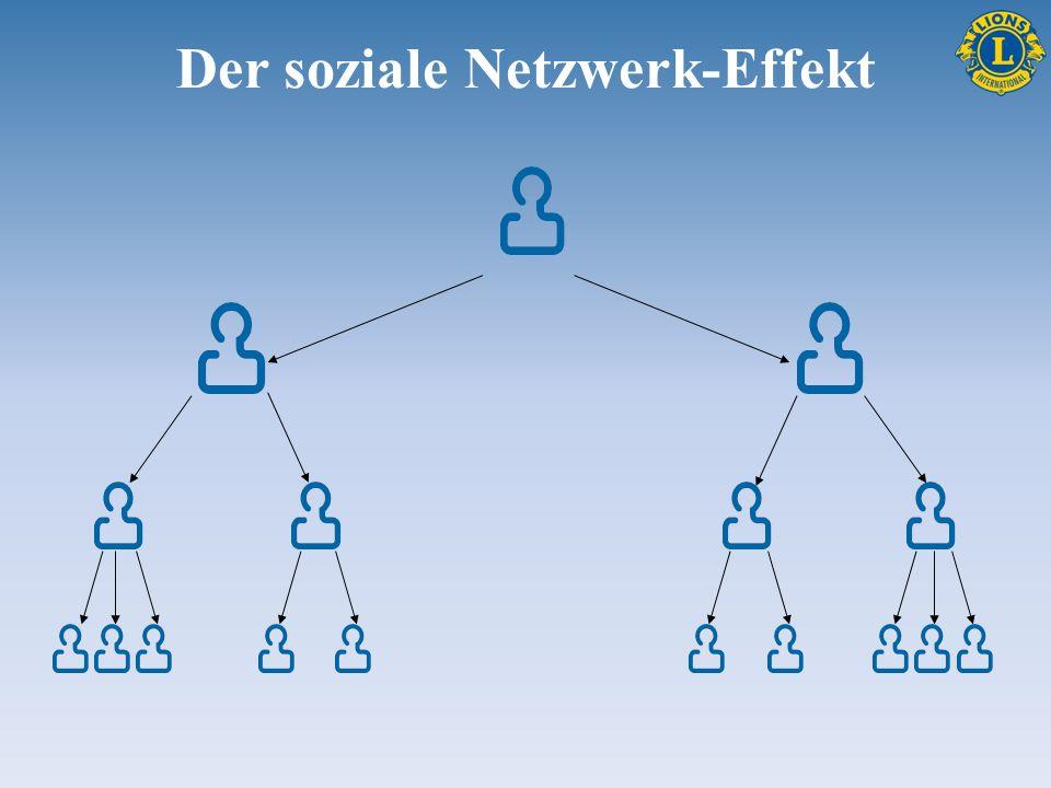 Der soziale Netzwerk-Effekt