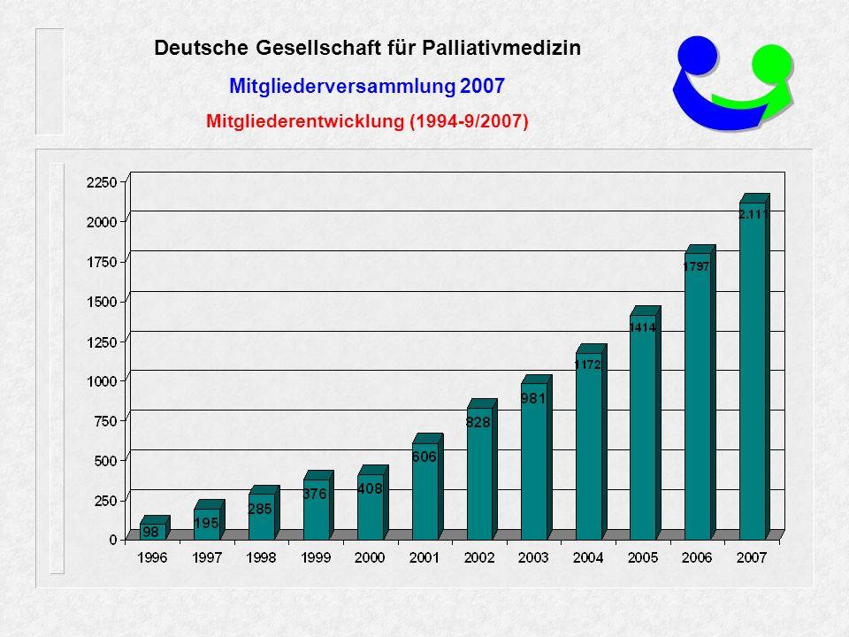 Deutsche Gesellschaft für Palliativmedizin Mitgliederversammlung 2007 Mitgliederentwicklung (1994-9/2007)