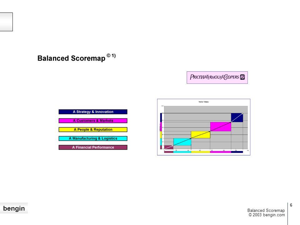bengin 6 © 2003 bengin.com Balanced Scoremap