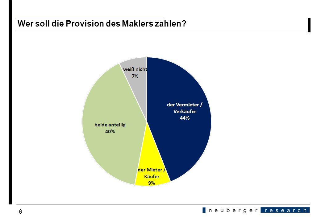 6 Wer soll die Provision des Maklers zahlen