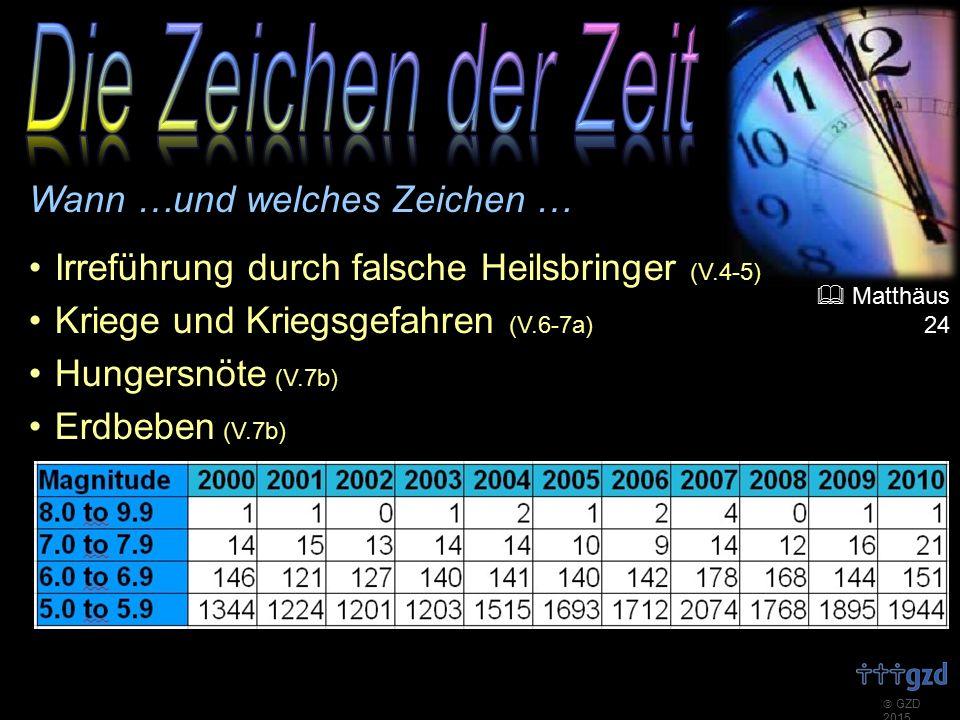  GZD 2015 Wann …und welches Zeichen … Irreführung durch falsche Heilsbringer (V.4-5) Kriege und Kriegsgefahren (V.6-7a) Hungersnöte (V.7b) Erdbeben (V.7b)  Matthäus 24