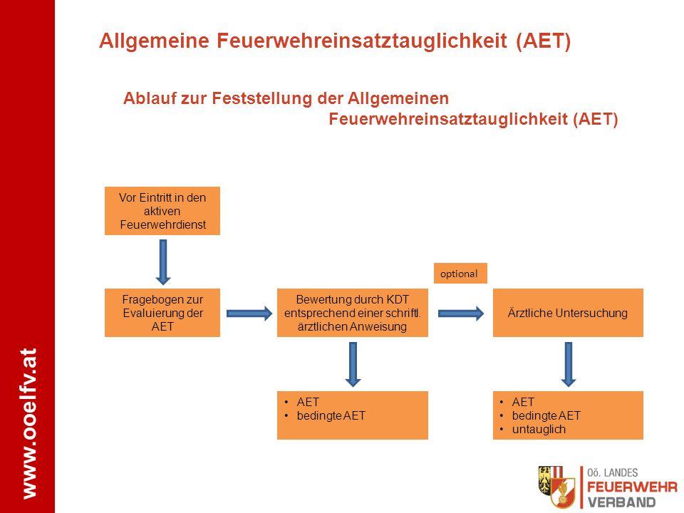www.ooelfv.at Allgemeine Feuerwehreinsatztauglichkeit (AET) Ablauf zur Feststellung der Allgemeinen Feuerwehreinsatztauglichkeit (AET) Vor Eintritt in