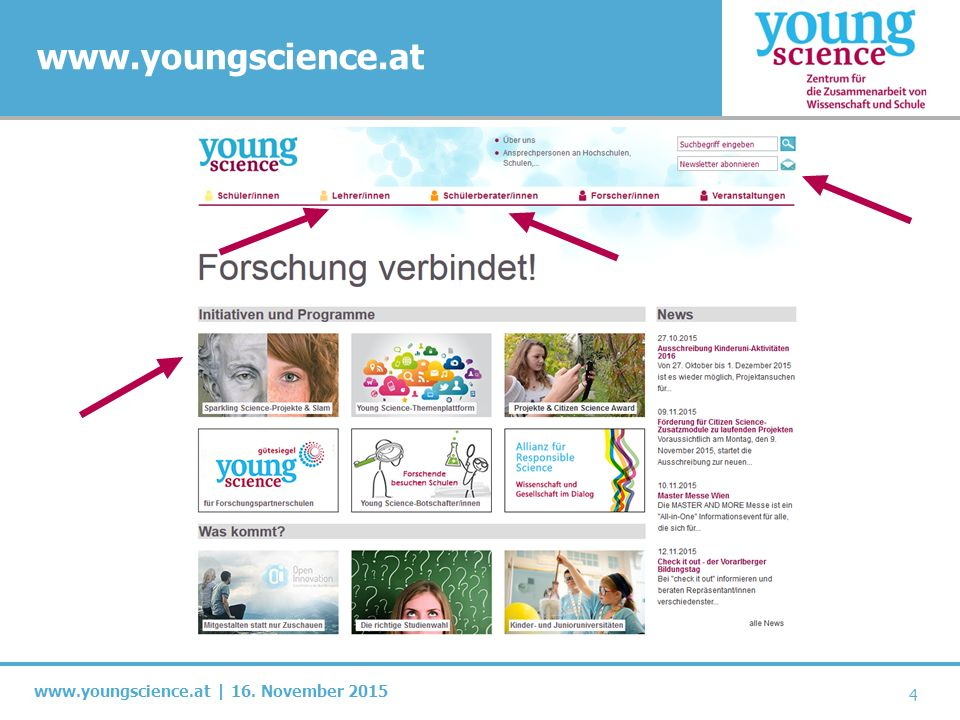 www.youngscience.at | 16. November 2015 www.youngscience.at 4