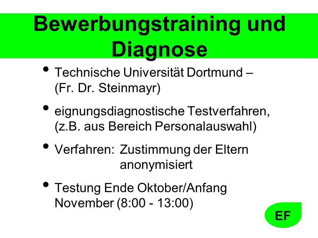 EF Bewerbungstraining und Diagnose Technische Universität Dortmund – (Fr.