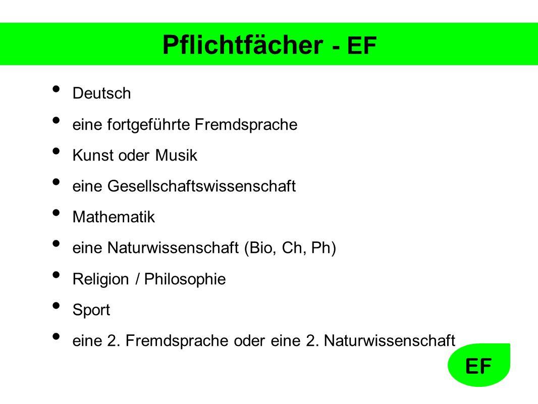 EF Pflichtfächer - EF Deutsch eine fortgeführte Fremdsprache Kunst oder Musik eine Gesellschaftswissenschaft Mathematik eine Naturwissenschaft (Bio, Ch, Ph) Religion / Philosophie Sport eine 2.