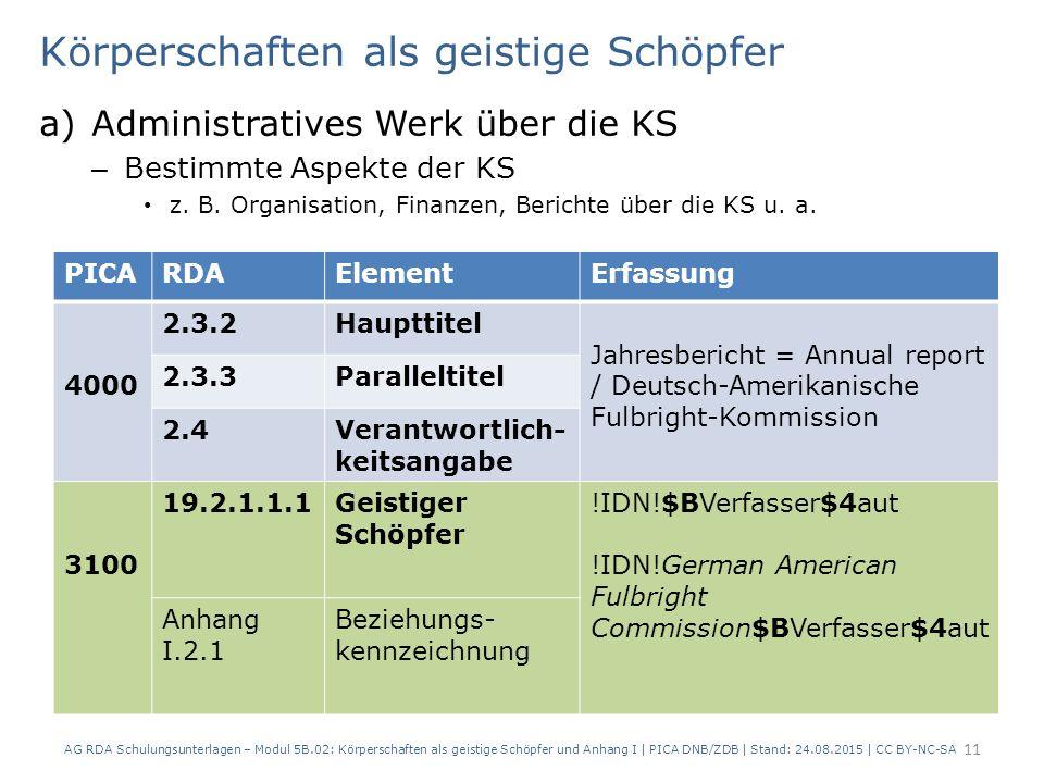 Körperschaften als geistige Schöpfer a)Administratives Werk über die KS – Bestimmte Aspekte der KS z. B. Organisation, Finanzen, Berichte über die KS