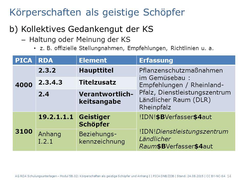 Körperschaften als geistige Schöpfer b) Kollektives Gedankengut der KS – Haltung oder Meinung der KS z. B. offizielle Stellungnahmen, Empfehlungen, Ri