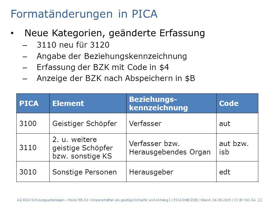 Formatänderungen in PICA Neue Kategorien, geänderte Erfassung – 3110 neu für 3120 – Angabe der Beziehungskennzeichnung – Erfassung der BZK mit Code in