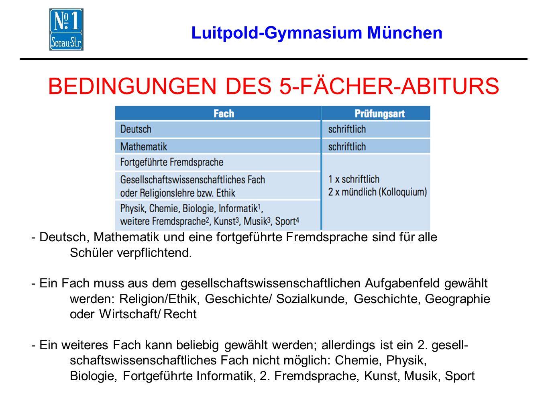 Luitpold-Gymnasium München BEDINGUNGEN DES 5-FÄCHER-ABITURS - Deutsch, Mathematik und eine fortgeführte Fremdsprache sind für alle Schüler verpflichte