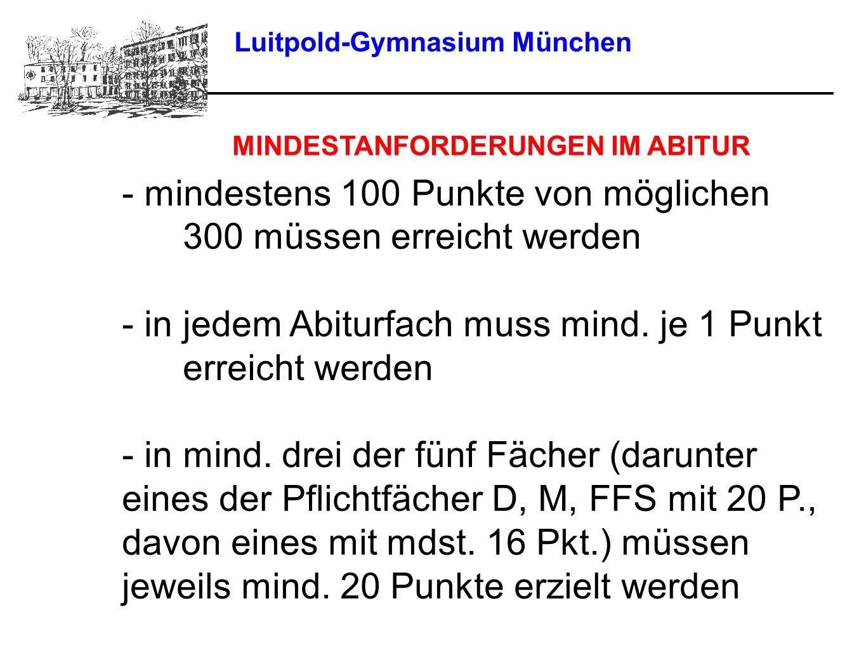 Luitpold-Gymnasium München MINDESTANFORDERUNGEN IM ABITUR - mindestens 100 Punkte von möglichen 300 müssen erreicht werden - in jedem Abiturfach muss
