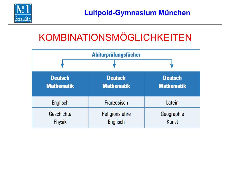 Luitpold-Gymnasium München KOMBINATIONSMÖGLICHKEITEN
