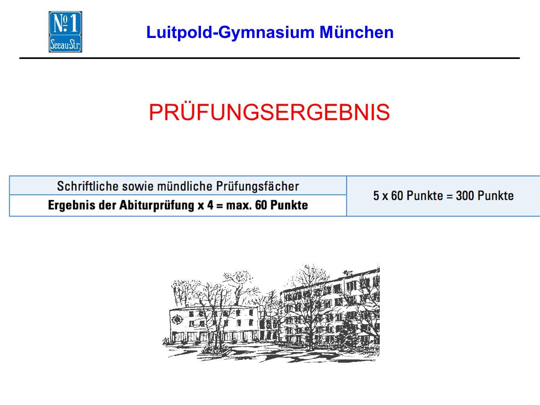 Luitpold-Gymnasium München PRÜFUNGSERGEBNIS