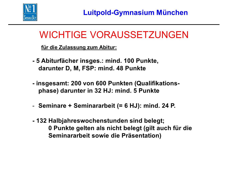 Luitpold-Gymnasium München für die Zulassung zum Abitur: - 5 Abiturfächer insges.: mind. 100 Punkte, darunter D, M, FSP: mind. 48 Punkte - insgesamt:
