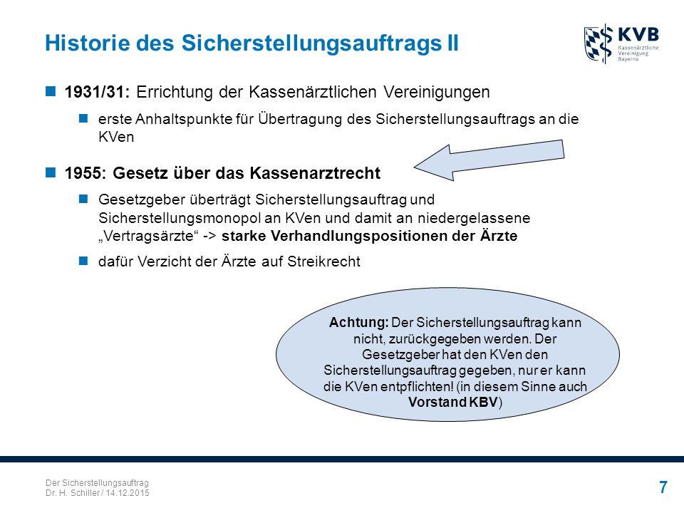Der Sicherstellungsauftrag Dr. H. Schiller / 14.12.2015 7 Historie des Sicherstellungsauftrags II 1931/31: Errichtung der Kassenärztlichen Vereinigung