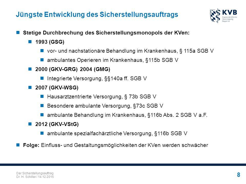 Der Sicherstellungsauftrag Dr. H. Schiller / 14.12.2015 8 Jüngste Entwicklung des Sicherstellungsauftrags Stetige Durchbrechung des Sicherstellungsmon