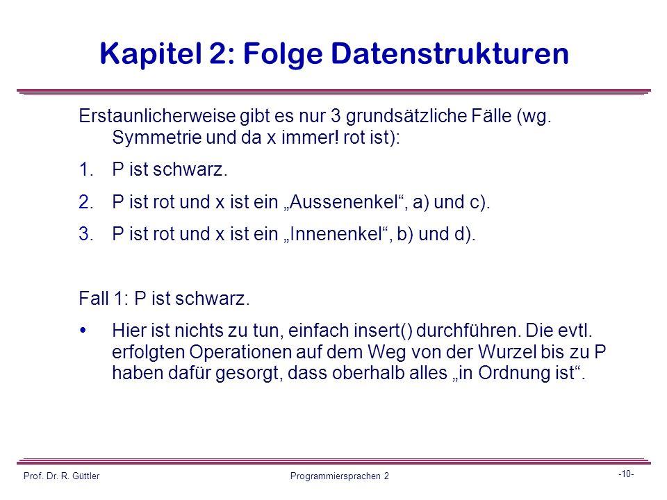 -9- Prof. Dr. R. Güttler Programmiersprachen 2 Kapitel 2: Folge Datenstrukturen 2.