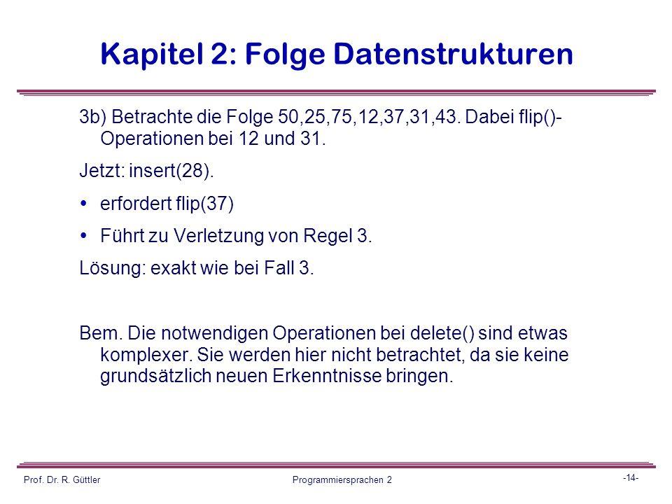 -13- Prof. Dr. R. Güttler Programmiersprachen 2 Kapitel 2: Folge Datenstrukturen 3.