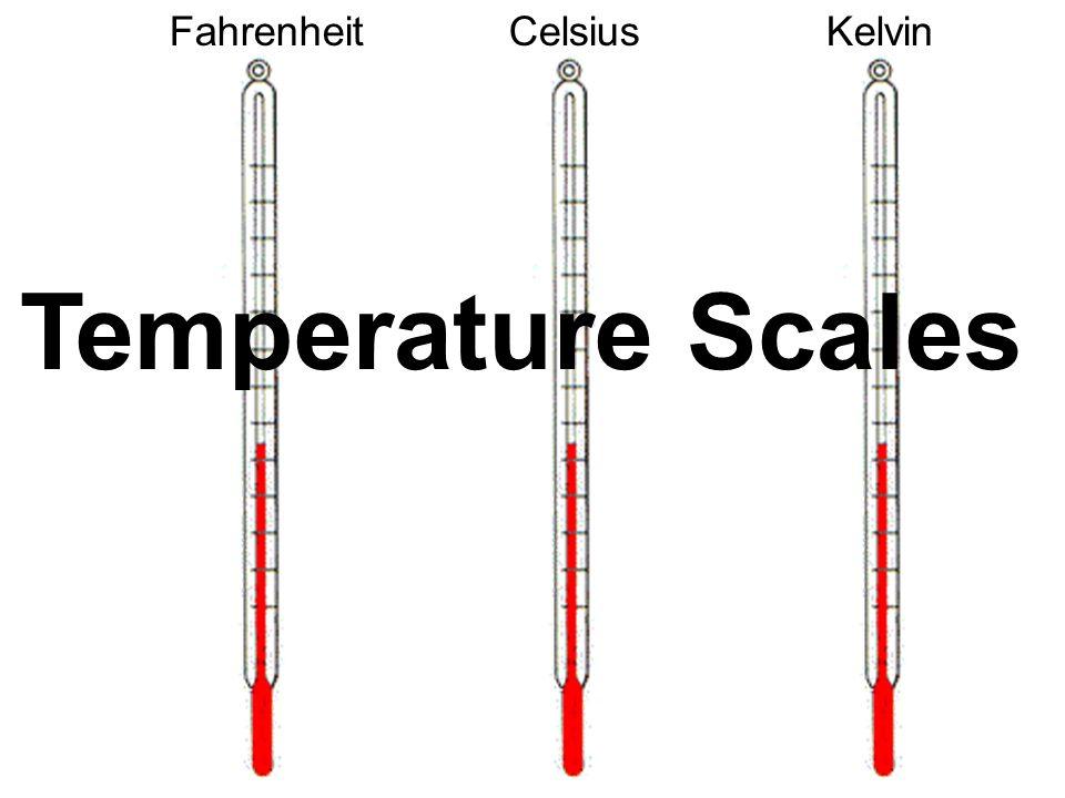 FahrenheitCelsiusKelvin Temperature Scales