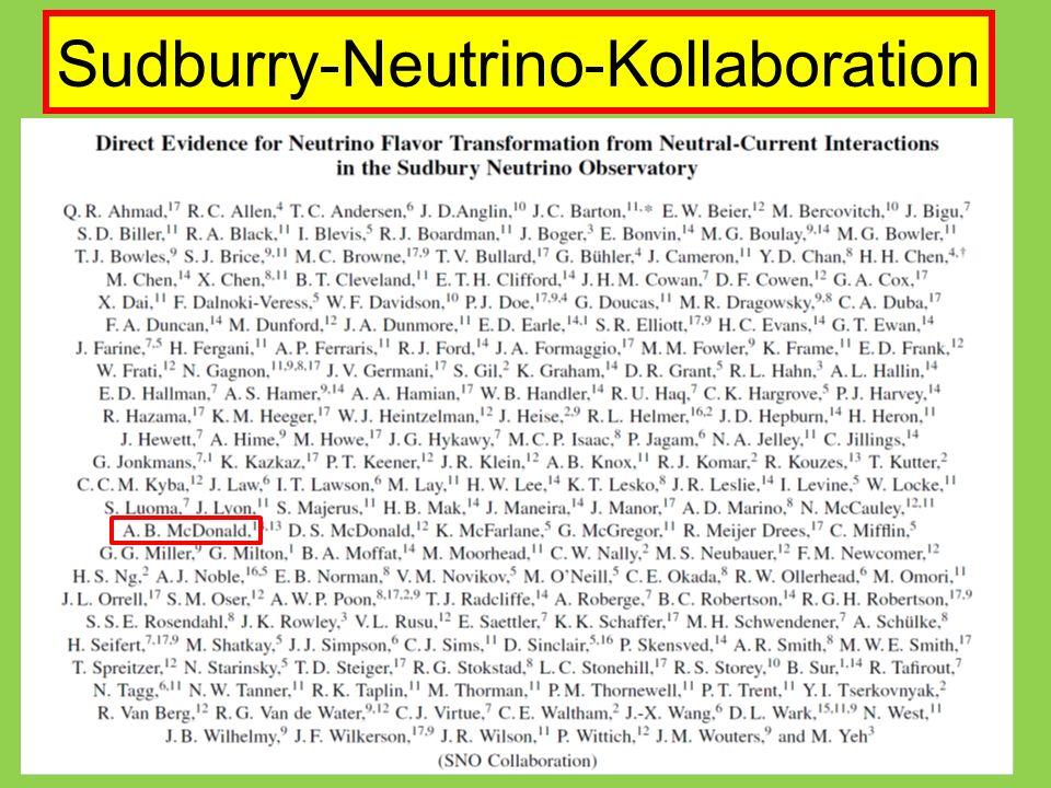 Sudburry-Neutrino-Kollaboration