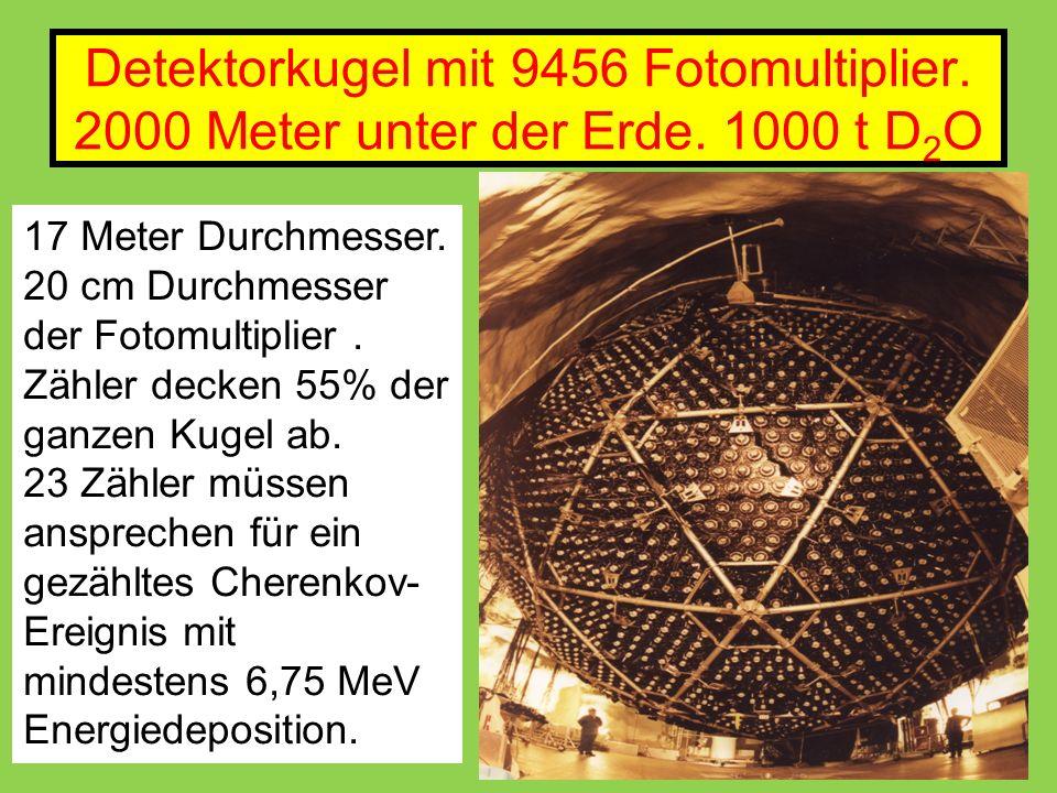 Detektorkugel mit 9456 Fotomultiplier. 2000 Meter unter der Erde.