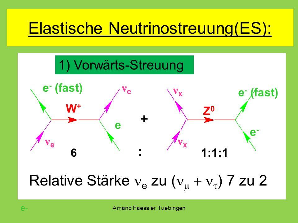 Amand Faessler, Tuebingen Elastische Neutrinostreuung(ES): Relative Stärke e zu (    ) 7 zu 2 e- e - (fast) νeνe W+W+ νeνe e-e- e-e- νxνx νxνx Z0Z0 + 6 : 1:1:1 1) Vorwärts-Streuung