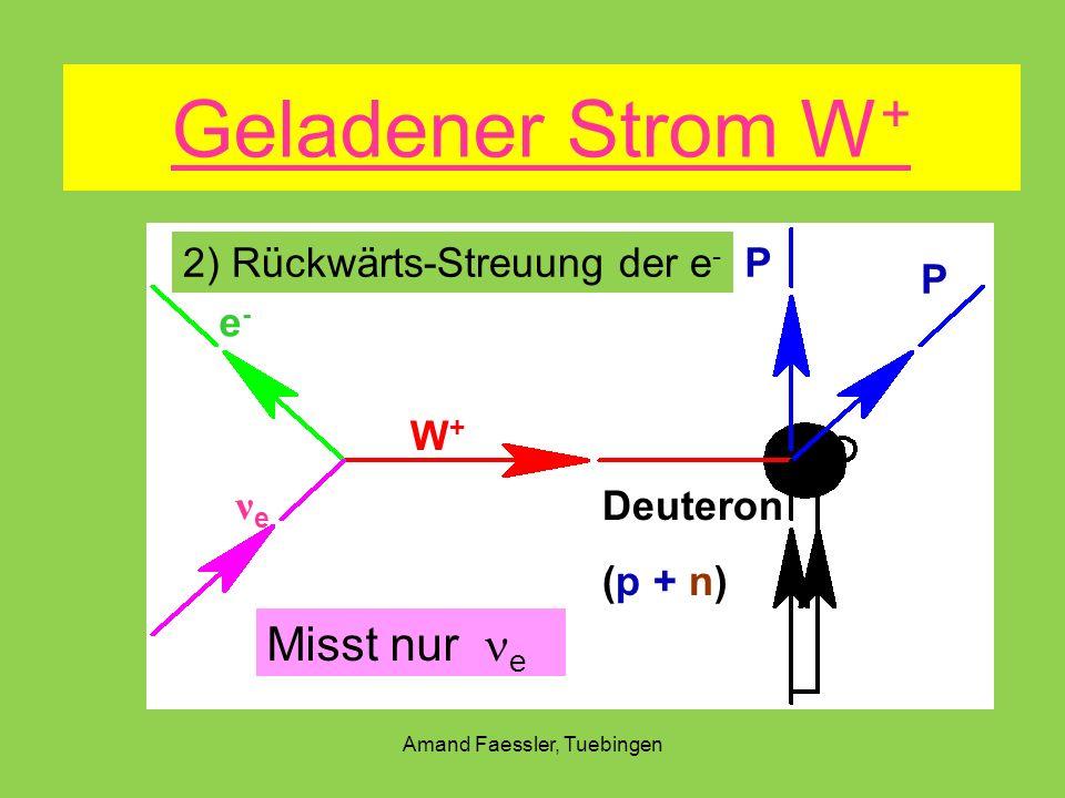 Amand Faessler, Tuebingen Geladener Strom W + e-e- νeνe W+W+ P P Deuteron (p + n) Misst nur e 2) Rückwärts-Streuung der e -