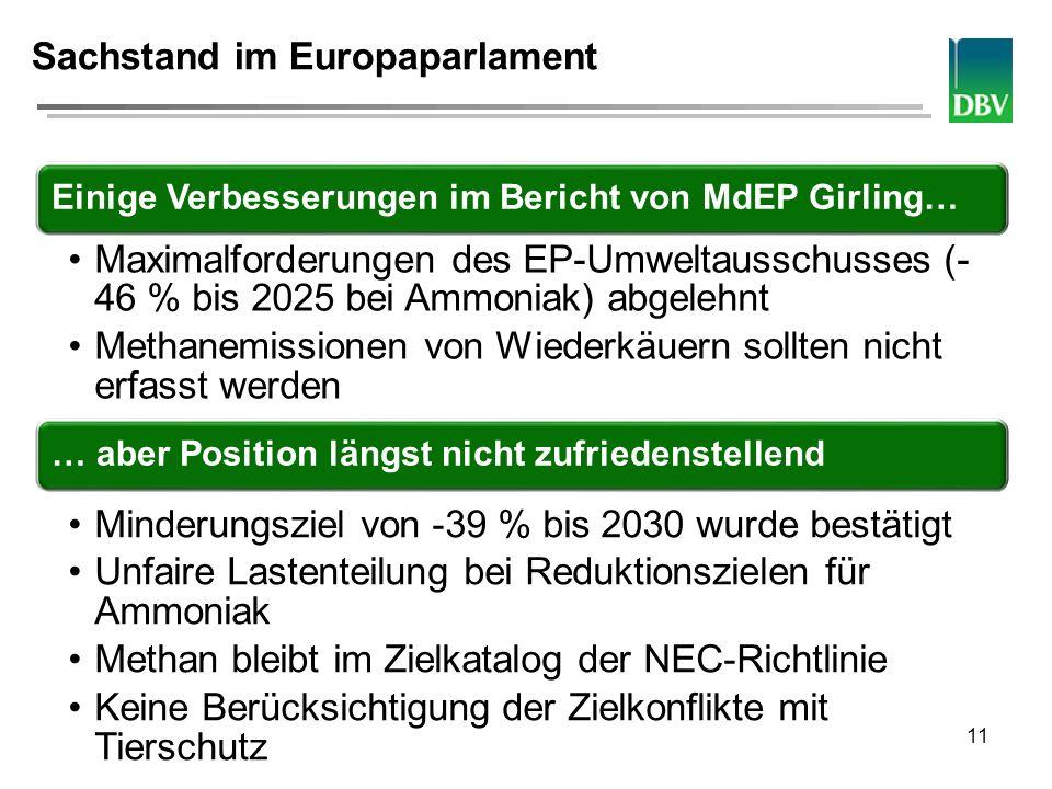 Deutscher Bauernverband 11 Sachstand im Europaparlament Einige Verbesserungen im Bericht von MdEP Girling… Maximalforderungen des EP-Umweltausschusses