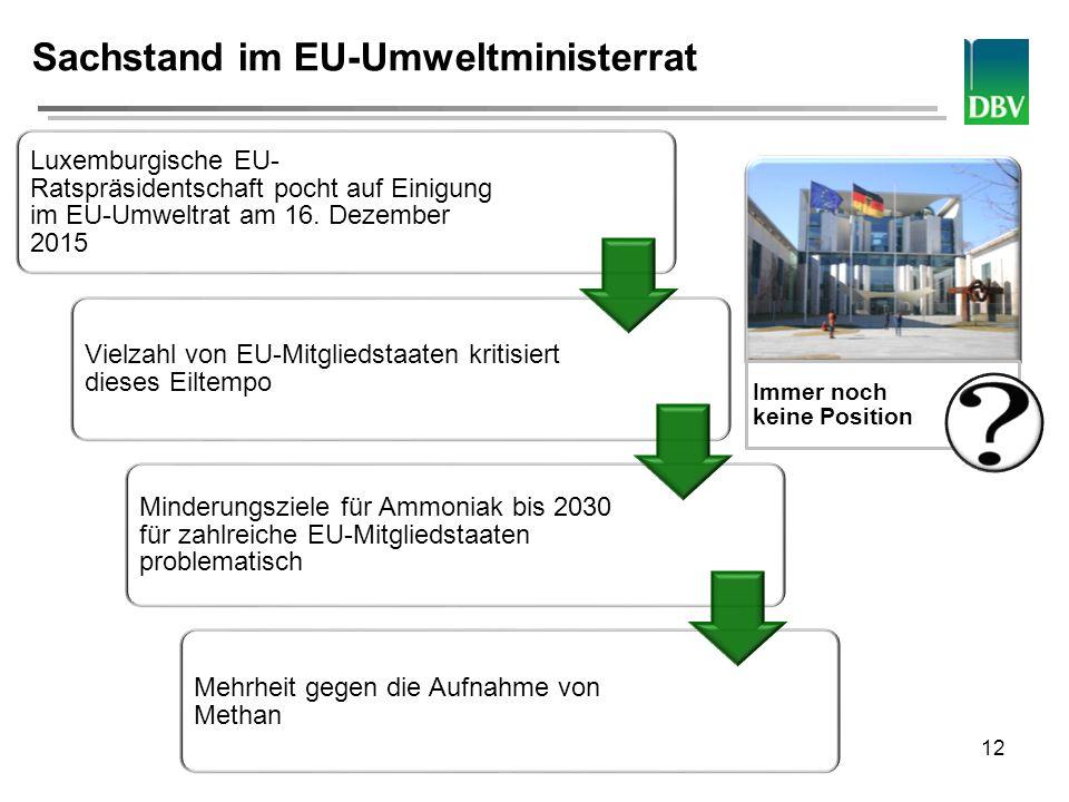 Deutscher Bauernverband 12 Sachstand im EU-Umweltministerrat Luxemburgische EU- Ratspräsidentschaft pocht auf Einigung im EU-Umweltrat am 16. Dezember